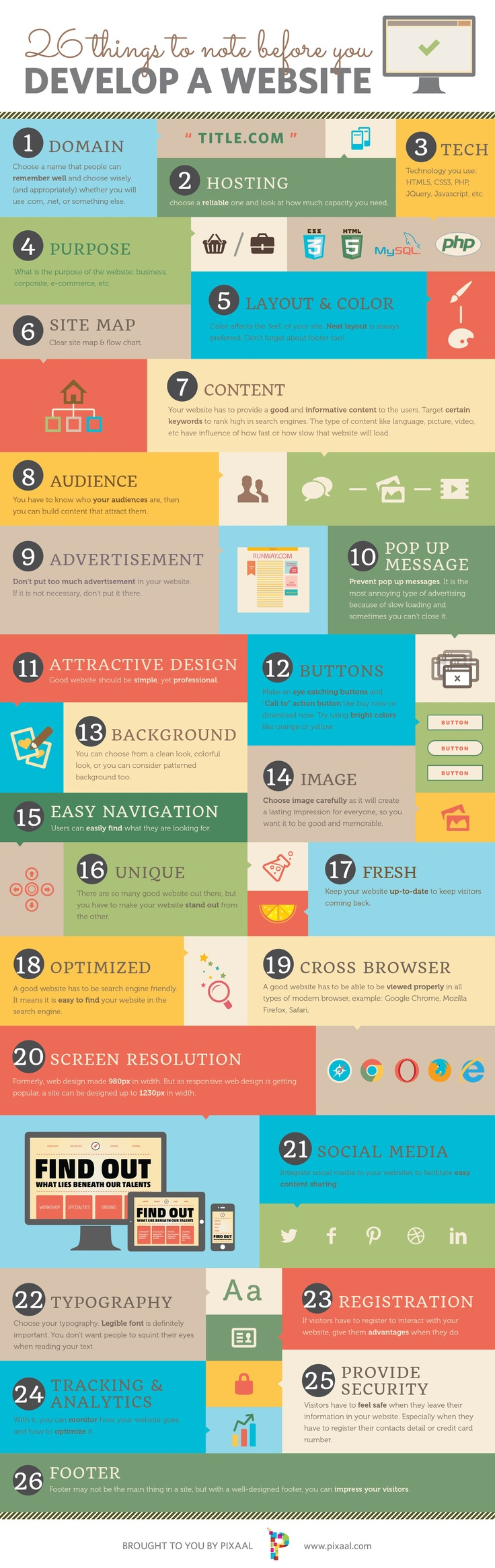 26 things to do before you develop your website