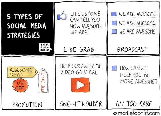 5-types-of-social-media-strategies
