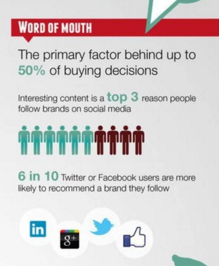 How word of mouth influences sales